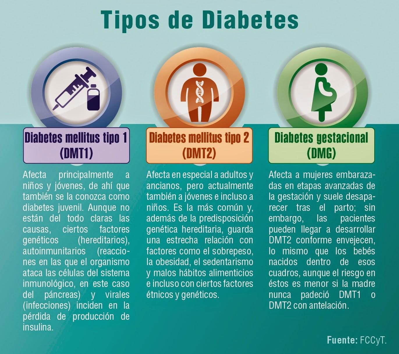 Resultado de imagen para Diabetes